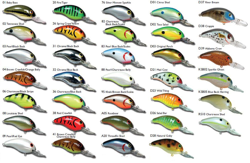 crankbait color chart