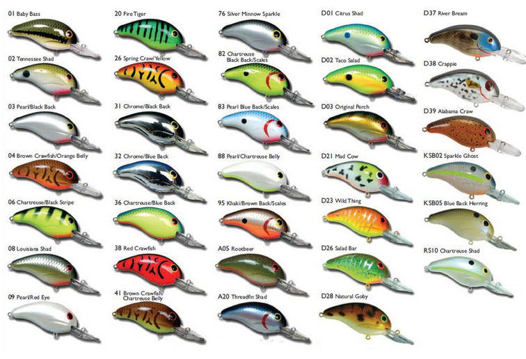 Best Crankbait Colors to use for fishing