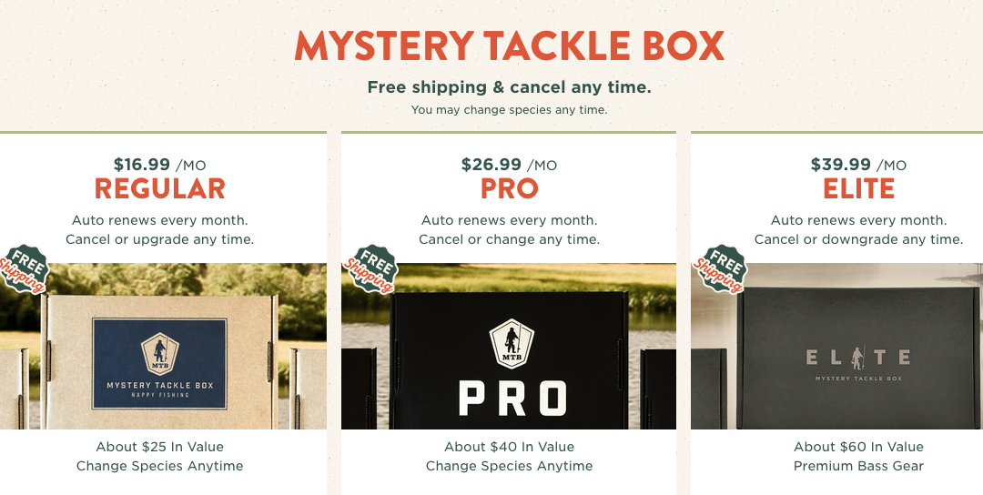 Mystery Tackle Box Review (Updated November 2018)